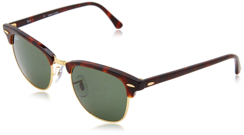 Cum depistezi o pereche de ochelari Ray-Ban contrafăcuți