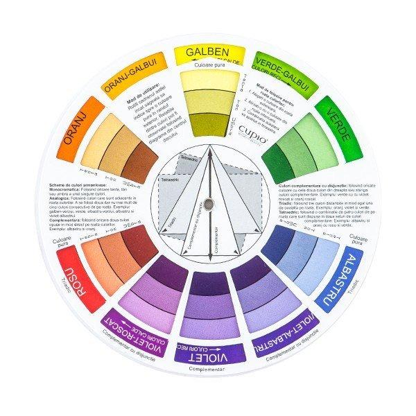 roata de culori